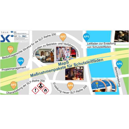 Maßnahmenpakete für Schutzleitfäden (MapS)